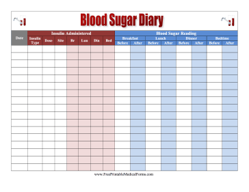 Blood Sugar Diary Medical Form