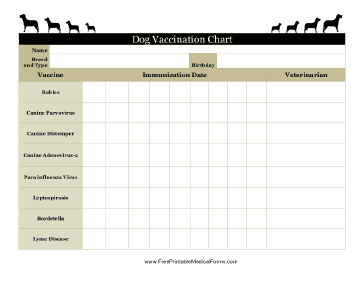 Free printable pet vaccination record for Pet health record template