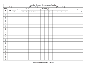 Vaccine Log Template Free Printable Medication Administration Form ...